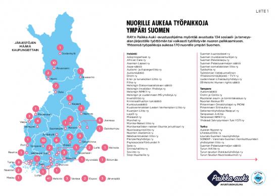 jarjestot_kartta.pdf