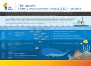 Thai Union sitoutuu kestävän kehityksen mukaiseen tonnikalatuotantoon