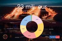 tahkocom-matkailutulo-kuvaaja-talvikausi-2021_kuva_salmi_analytics.jpg