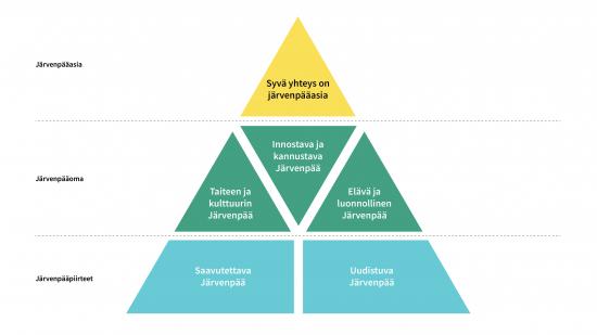 jarvenpaa-brandipyramidi.jpg