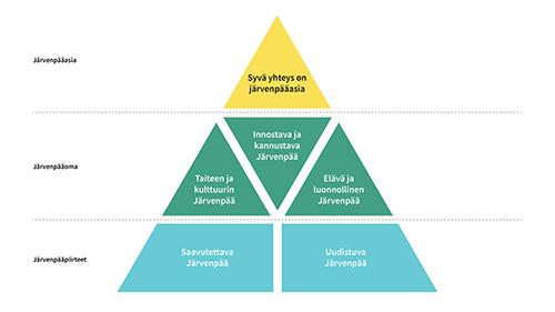 _jarvenpaa-brandipyramidi.jpg