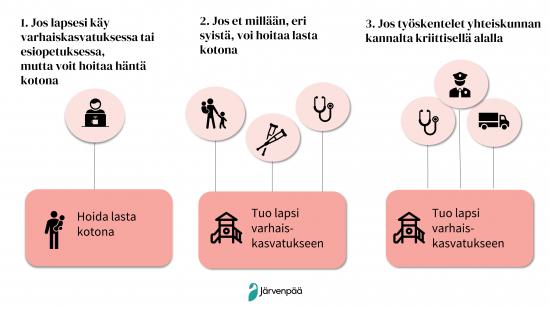 varhaiskasvatus_kuva.png