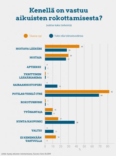kenella-on-vastuu-aikuisten-rokottamisesta_infograafi.png