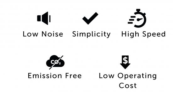 lahitulevaisuudessa-myos-lentaminen-voi-olla-paastotonta-ja-lisaksi-hiljaista-yksinkertaista-nopeaa-ja-jopa-edullista.jpg