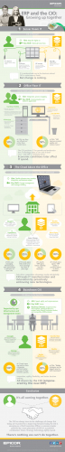 epicor-cio-infographic.jpg