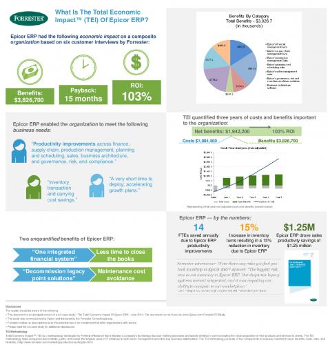 tei-infographic-epicor-erp.pdf