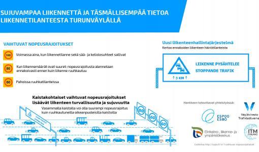 Uuden liikenteenhallintajärjestelmän testaukset alkavat Turunväylällä