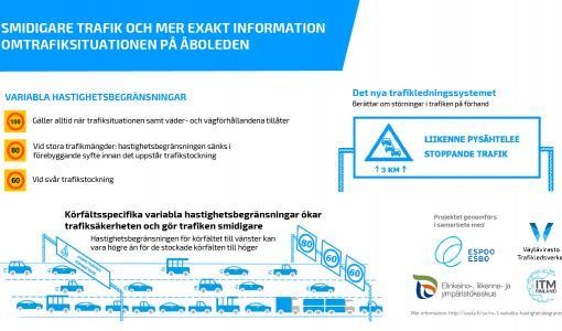 Testningen av det nya trafikledssystemet inleds på Åboleden