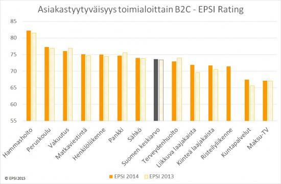 toimialojen-benchmarkit-2014.jpg