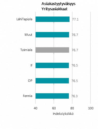 vakuutus-2017-yritysasiakkaat.png