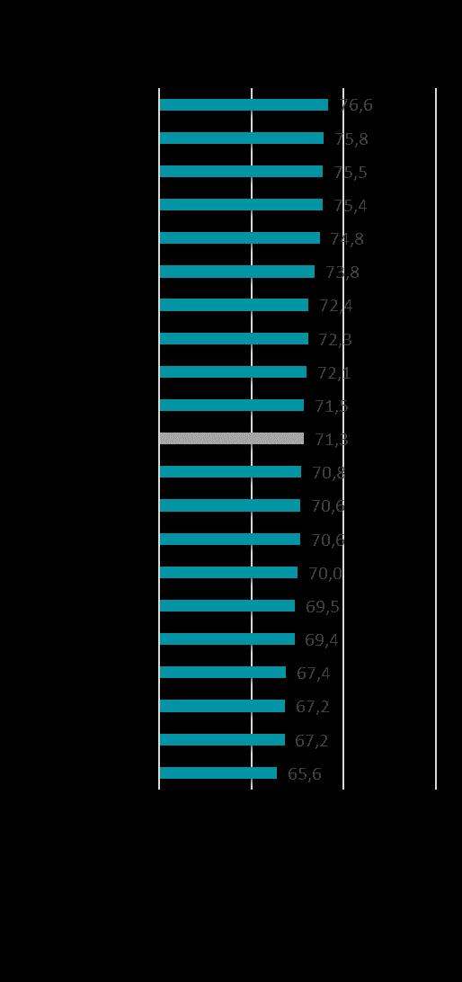Kuntareittaus 20 suurinta 2017