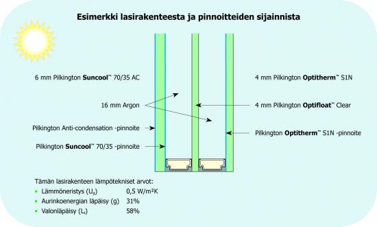 0522_schem_lasifakta_updt_fi.jpg