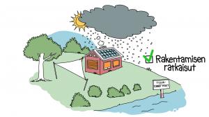 ilmastonmujutos-haltuun-rakentamisen-ratkaisut-300x169.png