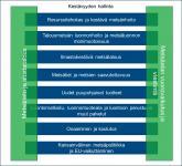 kuva-kansallinen-metsastrategia-2025n-strategiset-hankkeet.jpg