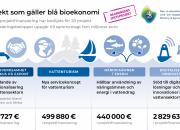 Vattenkompetens ger Finland möjligheter till affärstillväxt och export