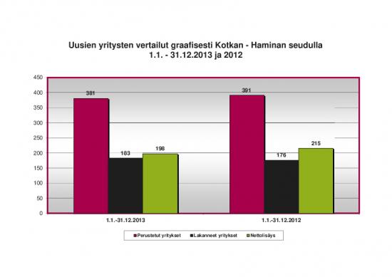 tilastot-uudet-yritykset-2013-04.pdf