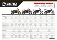 ze-zero-motorcycles-mallisto-2016.pdf