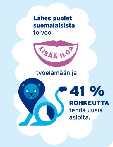 suomalaiseen_tyoelamaan_toivotaan_lisaa.jpg