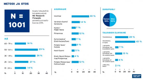 22_04_2015_stl_suomalainen_tyonteko_sananlaskut.pdf