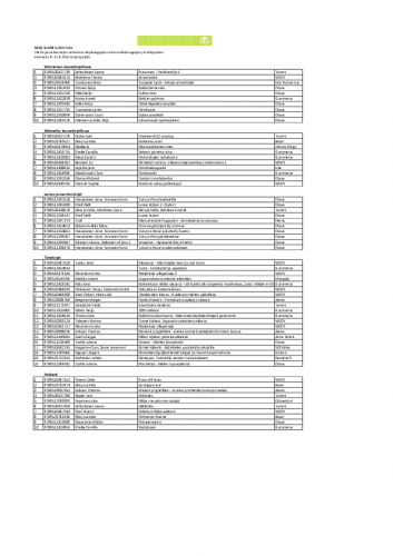 mita-suomi-lukee-elokuu-2021.pdf