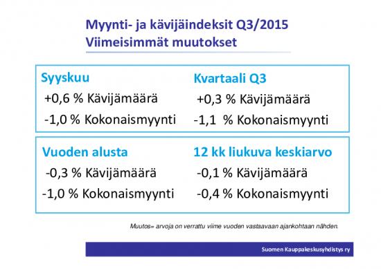 kauppakeskusindeksi-q3_2015.pdf