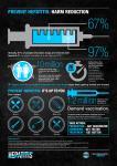 infographic-harm-reduction-en.pdf