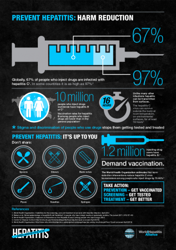 infographic-harm-reduction-en.pdf