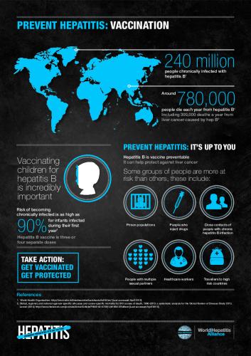 infographic-vaccination-en.pdf