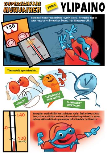sarjakuva-supersankarimunuainen-vs-ylipaino.jpg