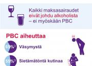 Häiritsevä väsymys voi olla merkki maksasairaudesta /Maailman PBC-päivä sunnuntaina 9.9.2018