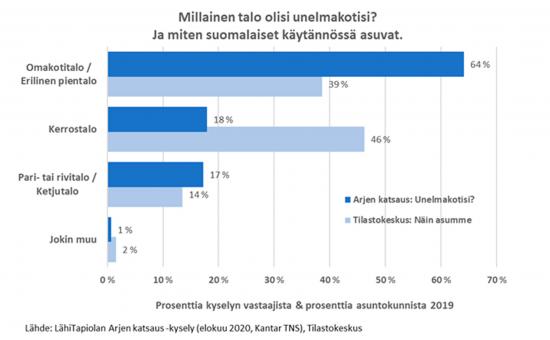 miten-suomalaiset-asuvat-todellisuudessa-webversio.jpg