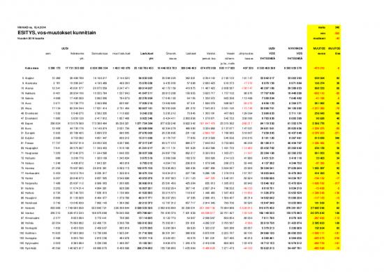 uusi-vos-vs-nykyinen_2014_lopullinen_10-4-14.pdf