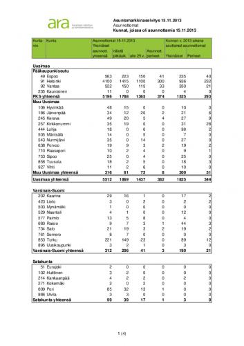 liite_2_asunnottomat-2013_maakunnat.pdf