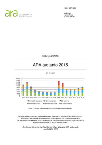 selvitys2_ara-tuotanto_2015.pdf