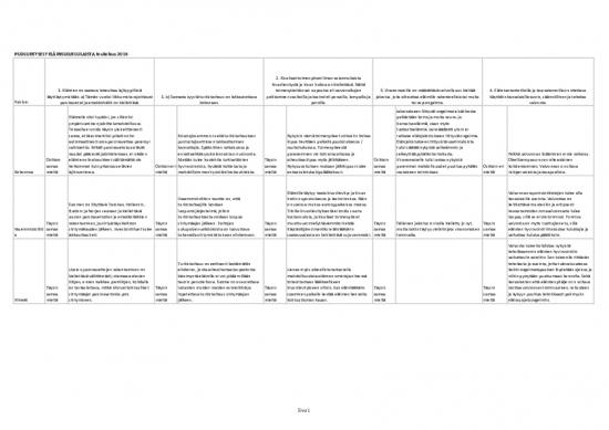 elainlaki-kysely-puolueille-avoimet-vastaukset.pdf
