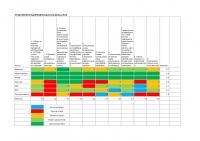elainlaki-kysely-puolueille-tulokset.pdf