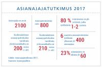 infograafi-asianajajatutkimus-2017_png.png