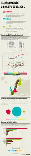 infografiikka-matkakohteista.png