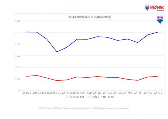 markkinakatsaus-marraskuu-2014-taulukot.pdf