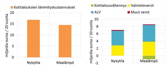 gaia-selvitys-kaavio-tiedotteen-sisalla.png