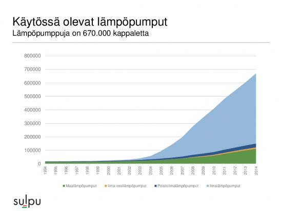 la-cc-88mpo-cc-88pumpputilasto-2014-kuvaajat-lehdistotiedotteeseen.pdf