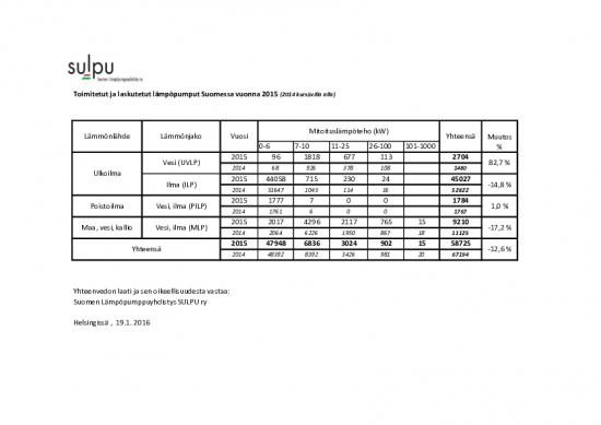 sulpu-myydyt-lampopumput-20152.pdf