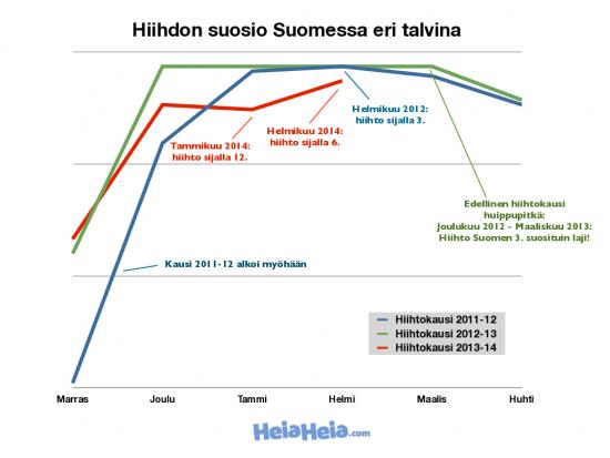 hiihto-suomessa-2011-2014.pdf