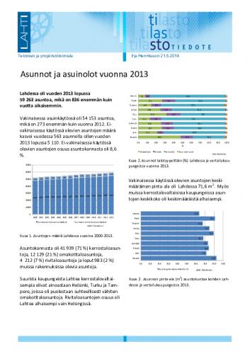 tilastotiedote2014_16_asunnot_asuinolot.pdf