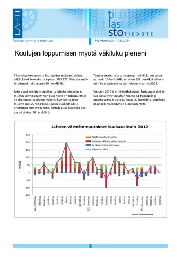 tilastotiedote2014_18.pdf