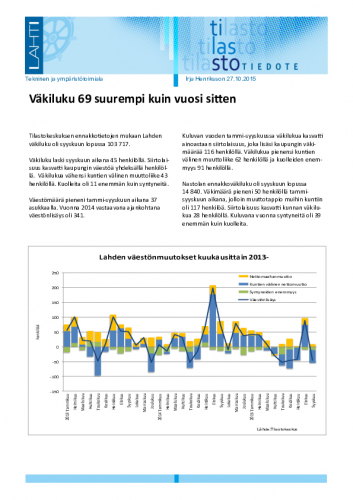 tilastotiedote2015_25.pdf