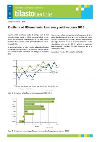 tilastotiedote2016_9_syntyneet_kuolleet.pdf