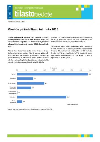 tilastotiedote2017_4_paaasiallinen-toiminta.pdf