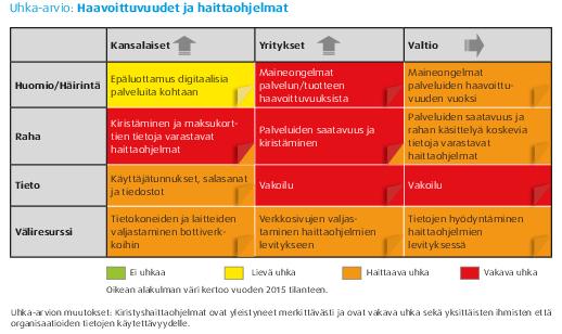 uhka-arvio_-haavoittuvuudet-ja-haittaohjelmat.pdf
