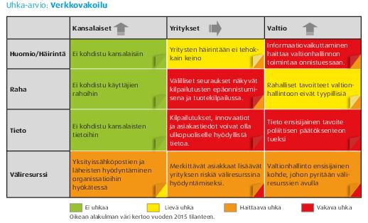 uhka-arvio_-verkkovakoilu.pdf